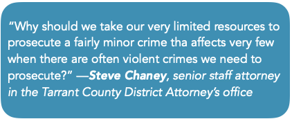 Quote by Steve Changel, senior staff attorney in the Tarrant County District Attorney's office